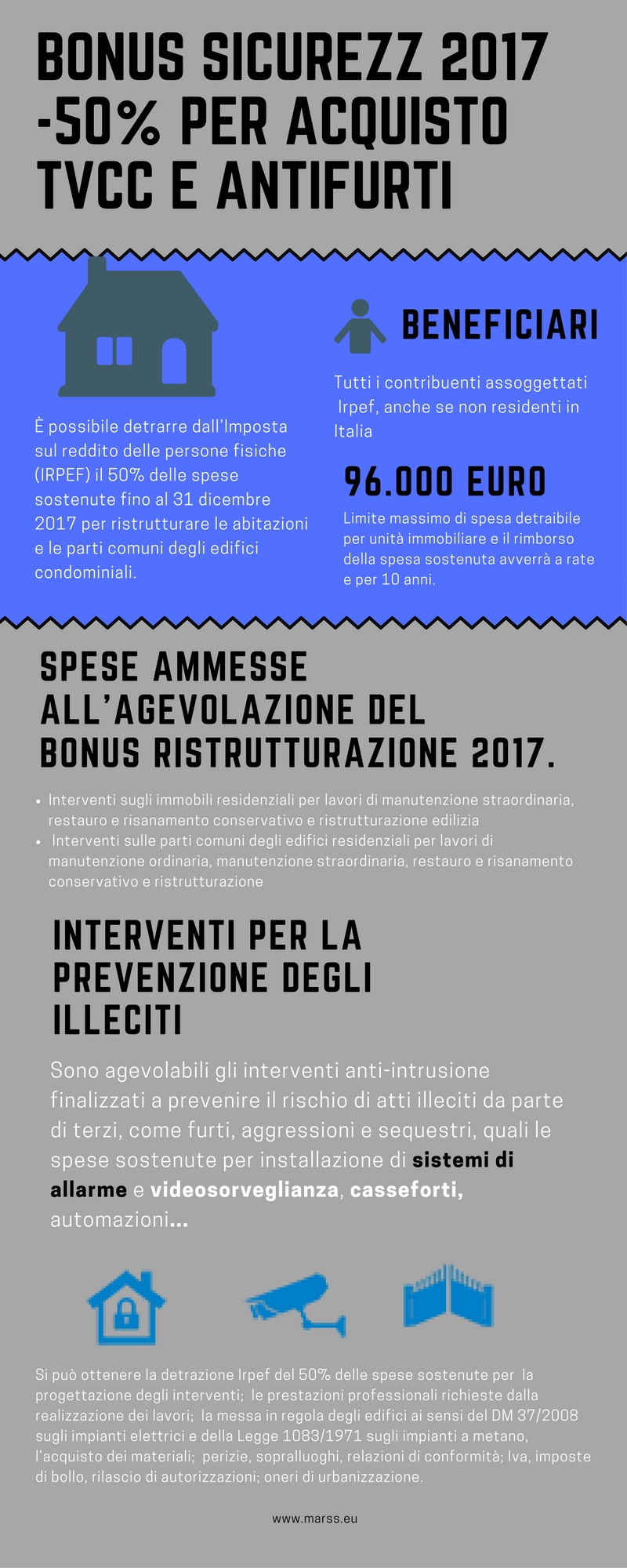 bouns sicurezza 2017