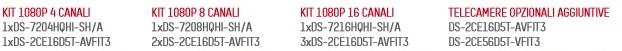 kit turbo hd 1080p